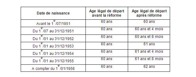 age-legal-depart-retraite